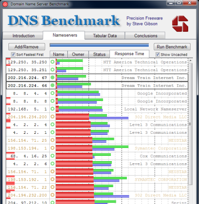 DNS Benchmark result
