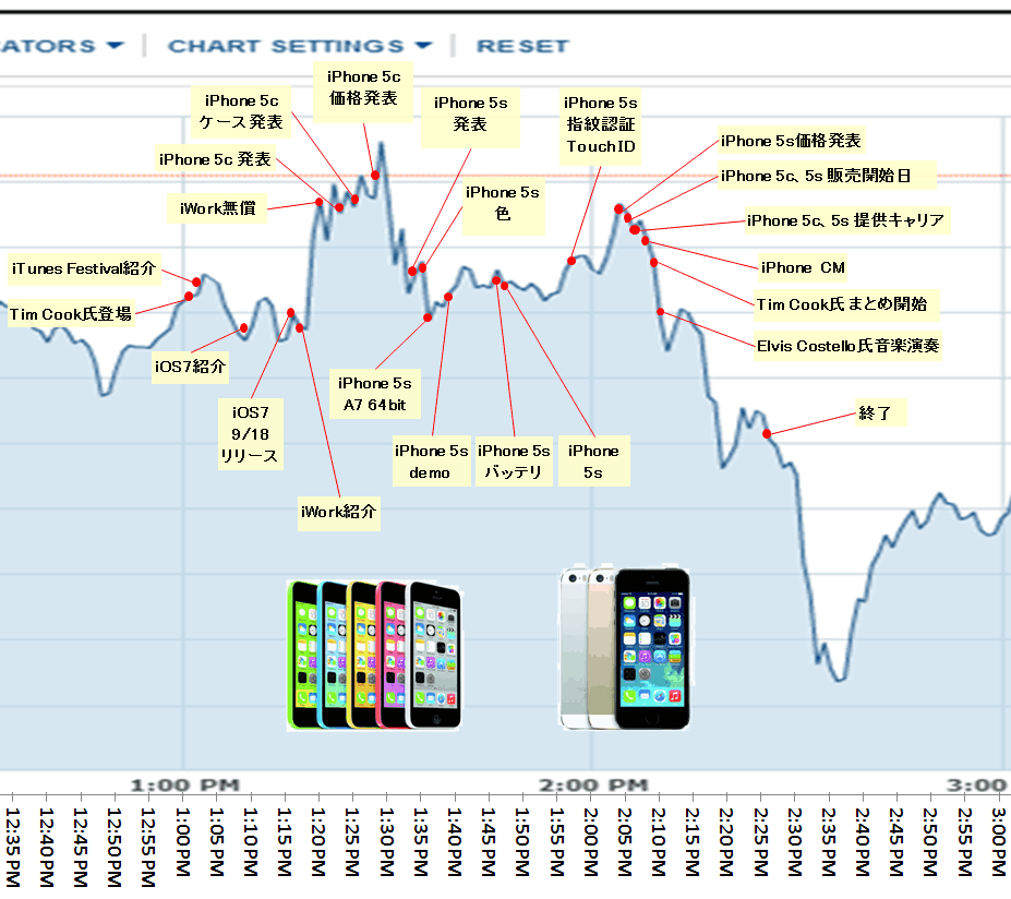 aapl_event_plot3